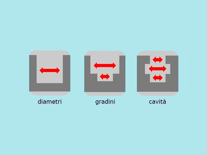 nirox-sistemi-misurazione-applicazioni-del-sistema-per-pezzi-cavi-in-metallo